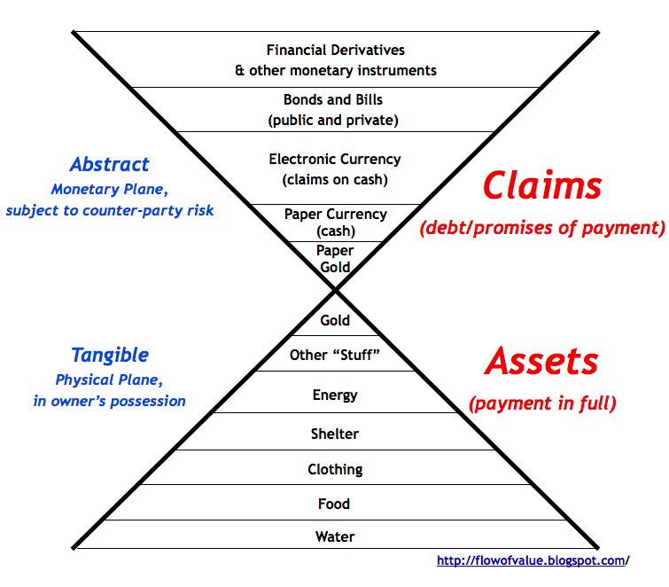 assets2band2bclaims2bdiagram
